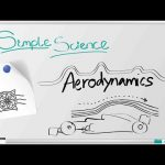 Can an F1 Car drive upside down? Aerodynamics Explained