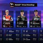 Debrief: MotoGP™'s record-breaking Virtual Races in numbers